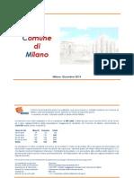 Sondaggio Comune di Milano