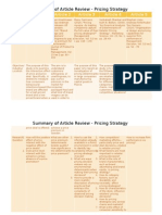 Summary of Article Review - Pricing Strategy