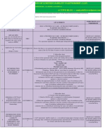 LLP Incorporation Process
