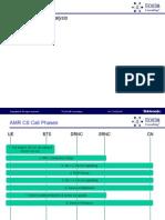 Layer 3 Message Analysis
