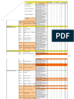 Matriz Aspecto Impacto ISO 14001