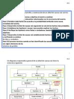 00_0SSPA_Raiz PPQ 201E4.pdf
