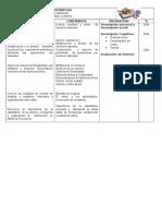 Contenidos 1 - Matematicas y Geometria  Cuarto