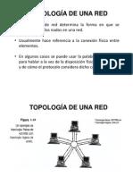 02 - Topologias de Red - SCE-2014-B