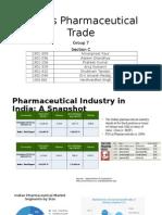 India's Pharmaceutical Trade