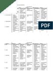 Actieprogramma Ruimte voor Economie 2007-2011 2