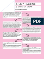 Film Case Study Timeline