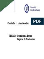 01 3 Introducción Organigrama.pdf