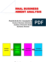 BS_L07_External Business Environment Analysis