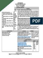 Plan de Clases Numeros en Ingles