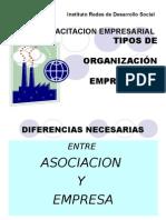 Tipos.de.Organizacion.empresarial