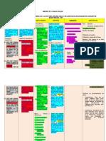 Trabajo N_01-Leafar- Matriz de Consistencia