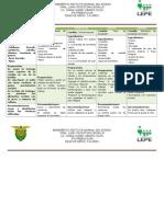 05122014 menu para nios