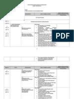 RPT SAINS TINGKATAN 5 2015.docx