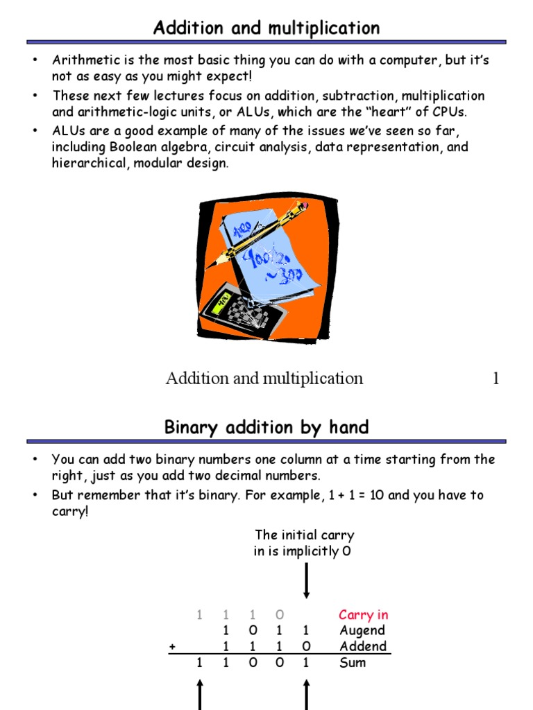 09 Addition Multiplication Numbers Arithmetic Adding Binary