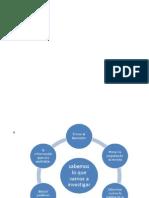 diagrama de flujo revista