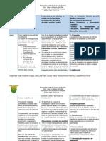 6 diseo-de-la-investigacin-tabla-comparativa