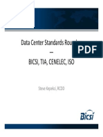 Data Center Standards Roundup - Steve Kepekci