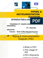 Training P&ID