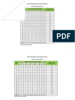 Tablas Climatologicas AIG 2013