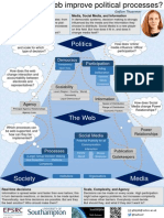 How can the Web improve political processes? - Gefion Thuermer