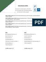 Statistik FGA 2014 - Deutsch