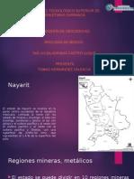 recursos naturales de nayarit de nayarit.pptx