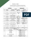 mini project 3 portfolio