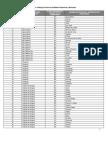 Catalogo de Claves Entidades Federativas y Municipios