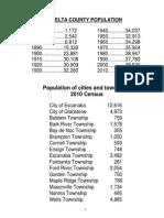 Delta County Directory 2014