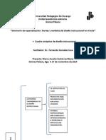 Cuadro Sinóptico Integrado Total Marco Aurelio Gutierrez Mares