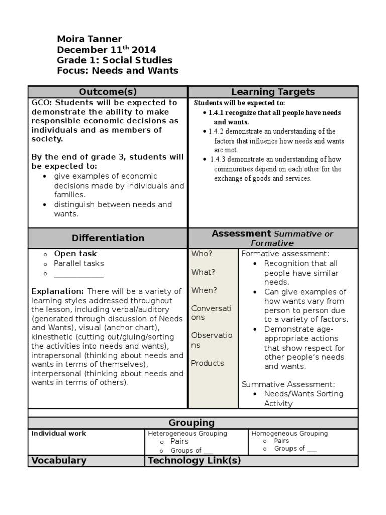 Needs Vs Wants Lesson Educational Assessment Psychology