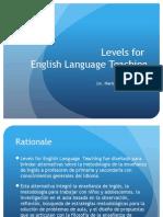 Levels for English Language Teaching