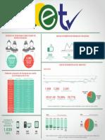infografia-etv