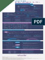 smallcells-infographic.pdf