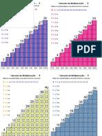 Tabuadas Da Multiplicação- Representação