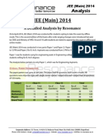 Jee Main 2014 Analysis by Resonance Revised
