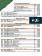 Tabela de preço para Manutenção de PC e NOTE