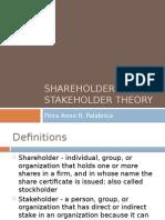 Shareholder vs. Stakeholder Theory