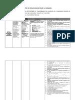 ANEXO N° 02 - Matriz de Operacionalización de Variables