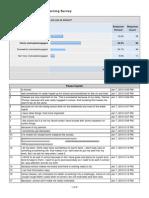 Student Technology & Learning Survey