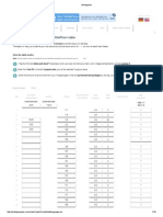 Whitepins - Tabela plana podizanja zarade 60% dnevno