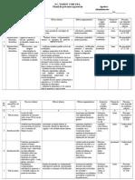 Planul de prevenire şi protecţie la lemne.doc