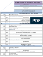 Estructura y requisitos ISO 9001 (2008)