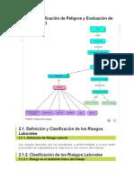 Tema 2 Identificación de Peligros y Evaluación de Riesgos (IPER)