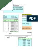 Ejercicios de Preparación de Proyectos Evaluación economica