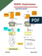 Tribologie 2008 MDP Slide 5 Lagare Hidrostatice
