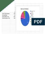 district 241 budget data - albert alc allotments