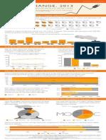 Grade Change 2013 Infographic