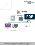 Turnkey solution for the Bag dispatching Monitoring & Data Logging facility for HEIDELBERG CEMENT BANGLADESH LTD.